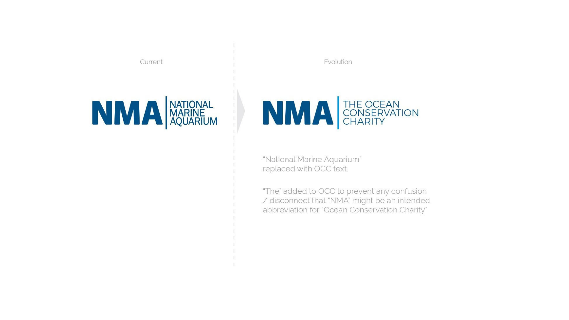 NMA Structure