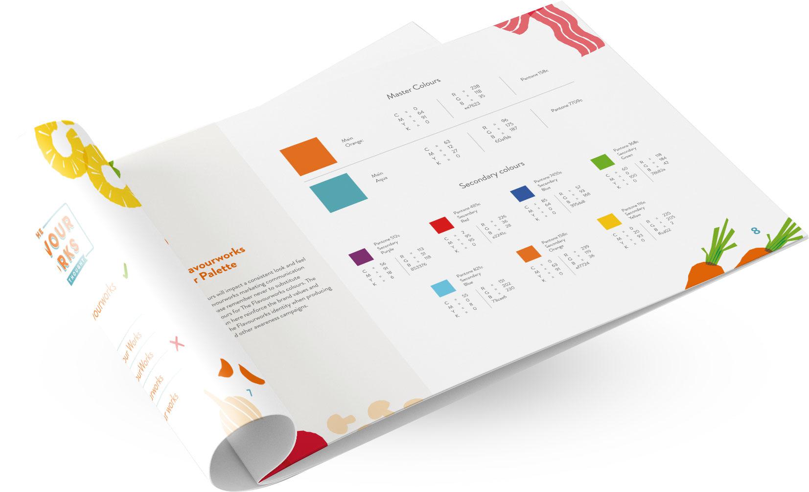 flavourworks brand guidelines
